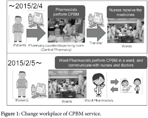 community-medicine-health-education-workplace-CPBM-service