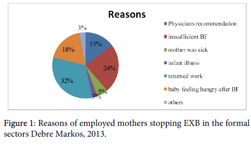 community-medicine-health-employed-mothers-stopping-EXB