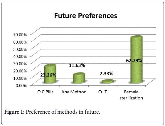 community-medicine-methods-in-future