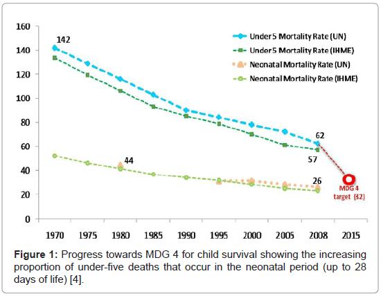 community-medicine-survival-showing