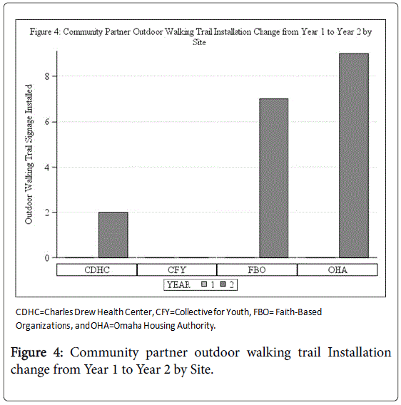 community-medicine-walking-trail