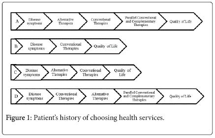 community-public-health-nursing-choosing-health-services