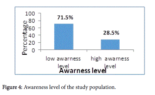 community-public-health-study-population