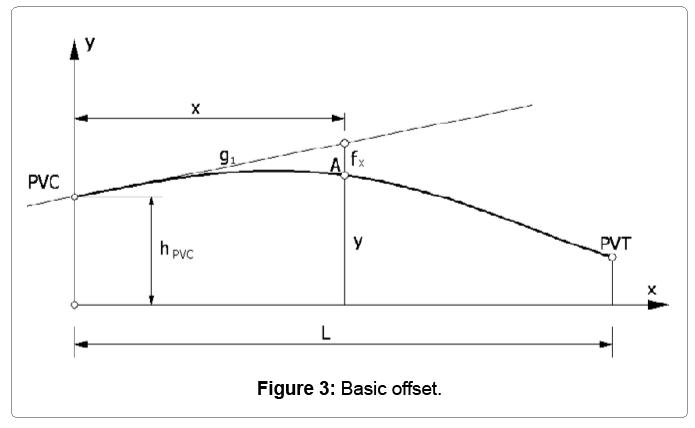 computational-mathematics-basic-offset