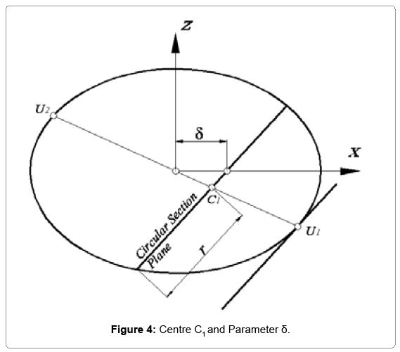 computational-mathematics-centre-parameter