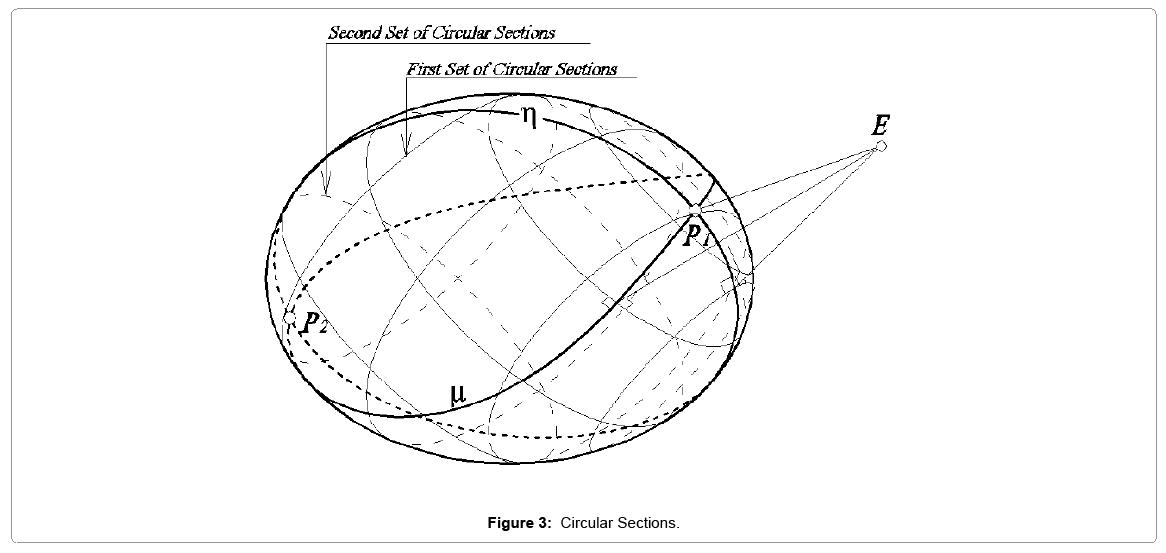 computational-mathematics-circular-sections