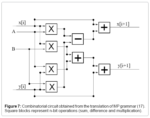 computational-mathematics-combinatorial-circuit-obtained