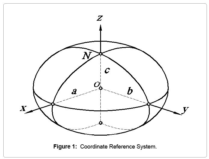 computational-mathematics-coordinate-reference