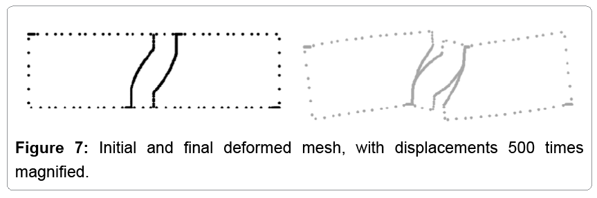 computational-mathematics-final-deformed-mesh