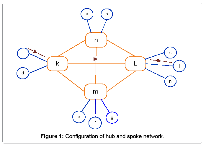 computational-mathematics-hub-spoke-network