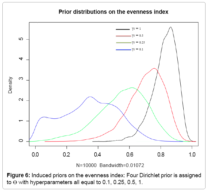 computational-mathematics-induced-priors