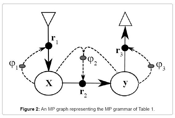 computational-mathematics-mp-graph-representing
