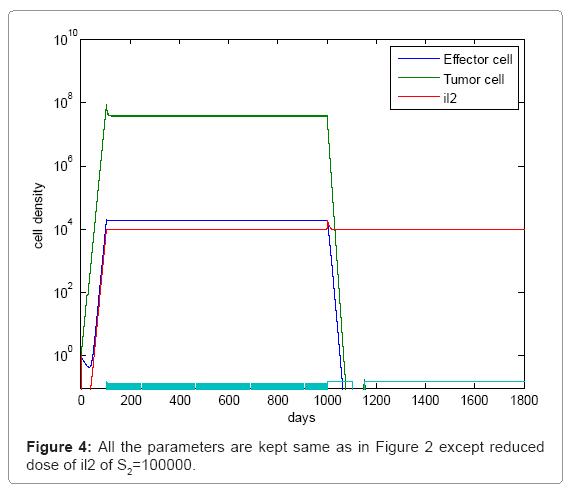 computational-mathematics-parameters-kept-same