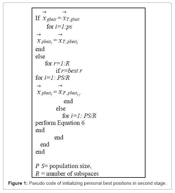 computational-mathematics-pseudo-code