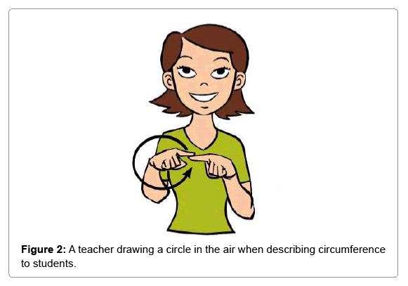 computational-mathematics-teacher-drawing-circle