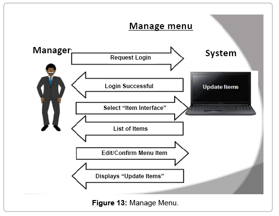 computer-science-systems-biology-Manage-Menu