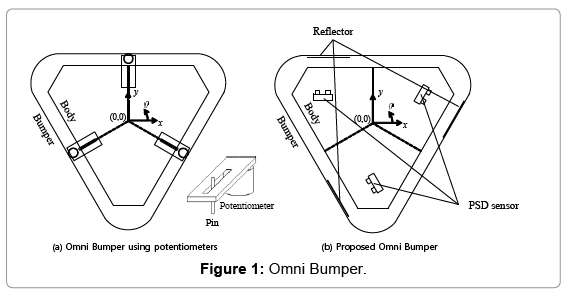 computer-science-systems-biology-Omni-Bumper