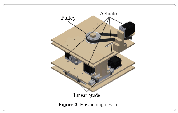 computer-science-systems-biology-Positioning-device