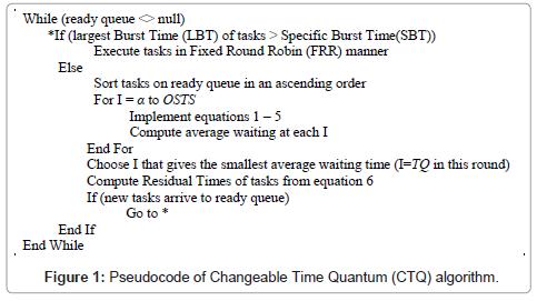 Improving Scheduling Criteria Of Preemptive Tasks Scheduled Under