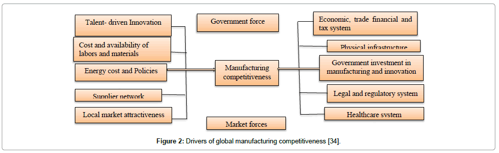 computer-science-systems-biology-global-manufacturing