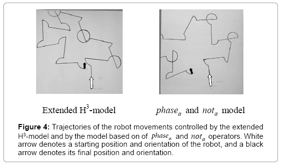 computer-science-systems-biology-robot-movements