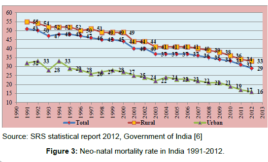 critical-intesive-Infant-mortality