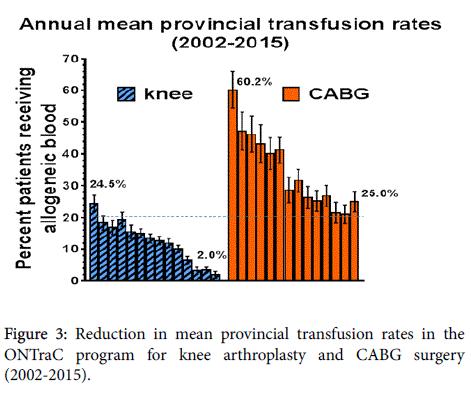 critical-intesive-care-nursing-mean-provincial