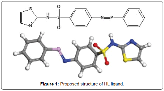 current-synthetic-systems-biology-Proposed-structure-ligand