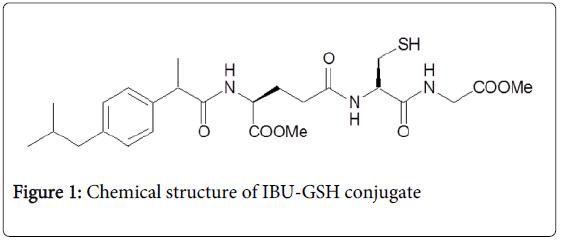 cytology-histology-chemical-structure-ibu-gsh