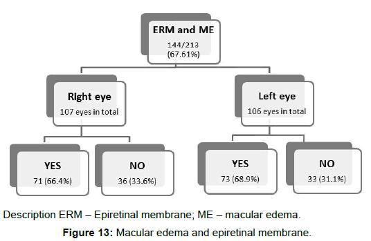 cytology-histology-macular-edema-epiretinal