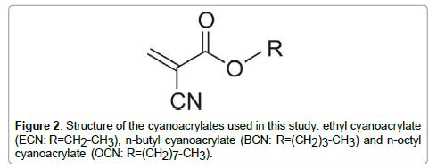 Comparative Effectiveness of Cyanoacrylate Bioadhesives and ...