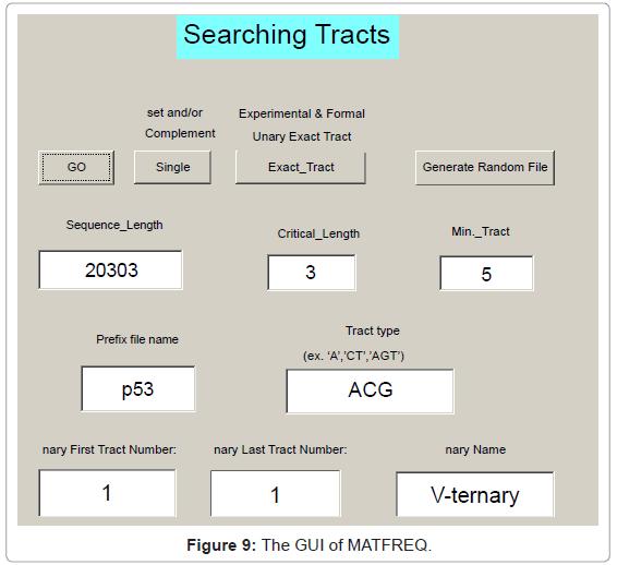 data-mining-genomics-Distribution-Sequence