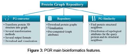 data-mining-genomics-PGR-main-bioinformatics