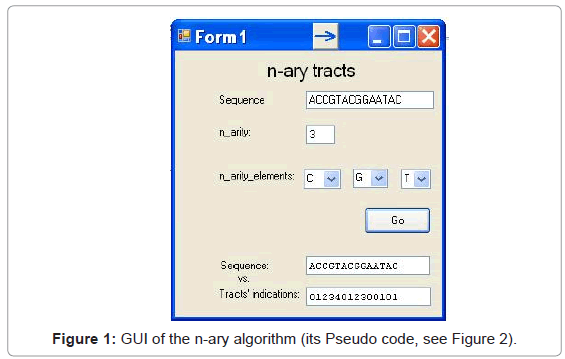 data-mining-genomics-algorithm-Pseudo-code