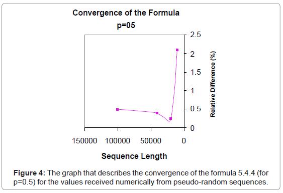data-mining-genomics-graph-formula