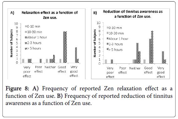 deaf-studies-hearing-Zen-relaxation-effect