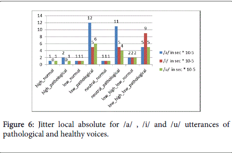 deaf-studies-hearing-aids-Jitter-local