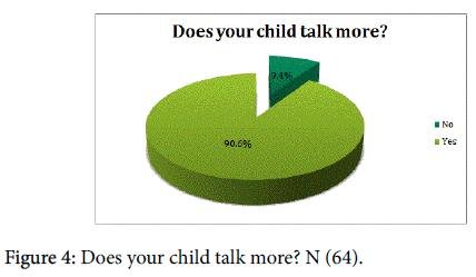 deaf-studies-hearing-aids-child-talk-more