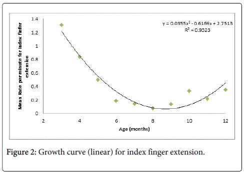 deaf-studies-hearing-aids-index-finger