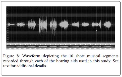 deaf-studies-hearing-aids-musical-segments