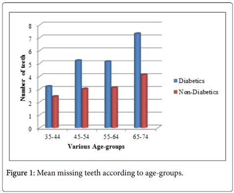 dentistry-missing-teeth