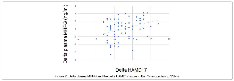 depression-and-anxiety-Delta-plasma