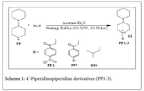 developing-drugs-Piperidinopiperidine