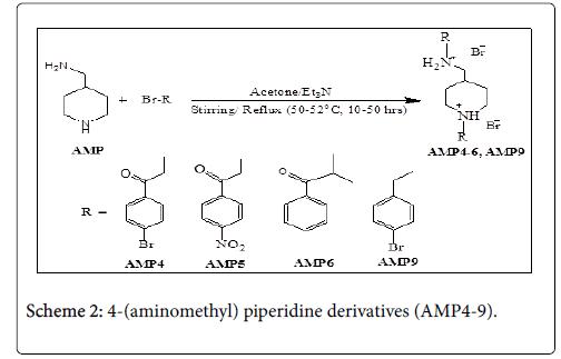 developing-drugs-aminomethyl
