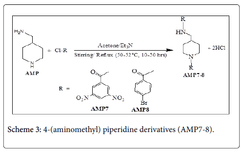 developing-drugs-piperidine-derivatives