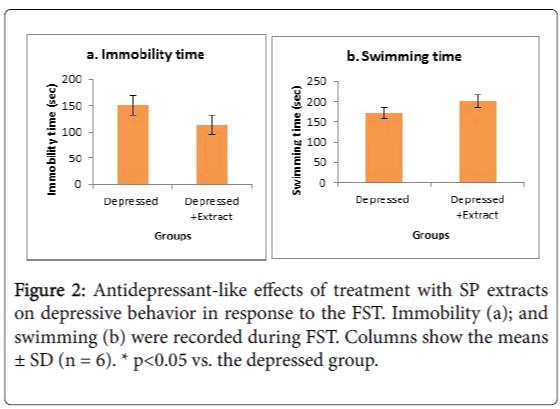 diabetes-metabolism-Antidepressant-like-effects