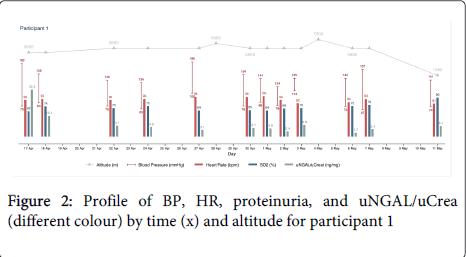 diabetes-metabolism-Profile-proteinuria
