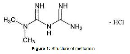diabetes-metabolism-Structure-metformin