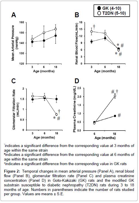 diabetes-metabolism-arterial-pressure
