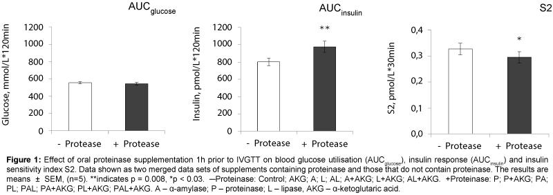 diabetes-metabolism-blood-glucose